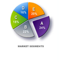 Using Market and Competitive Data to Best Advantage for Pricing Segmentation